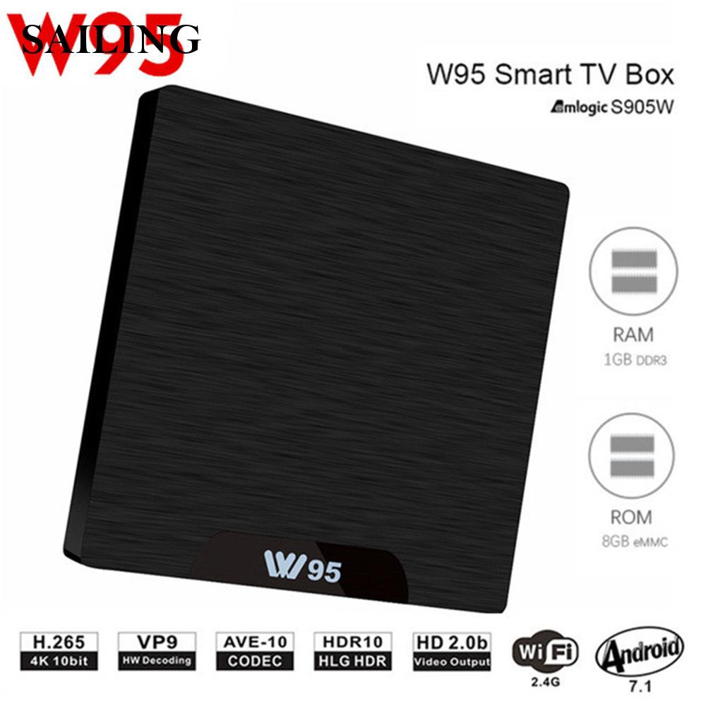 Smart TV Box Amlogic S905W Set-Top 4K WIFI Quad Core Android 7 1 1GB + 8GB