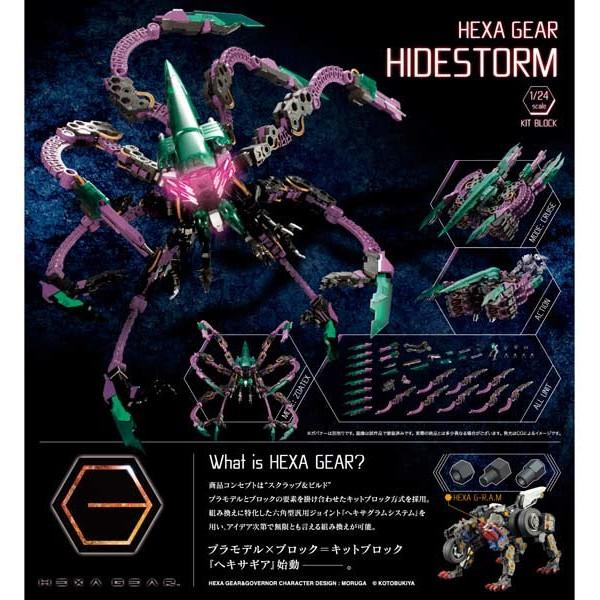 Image result for hex gear model kotobukiya hidestorm