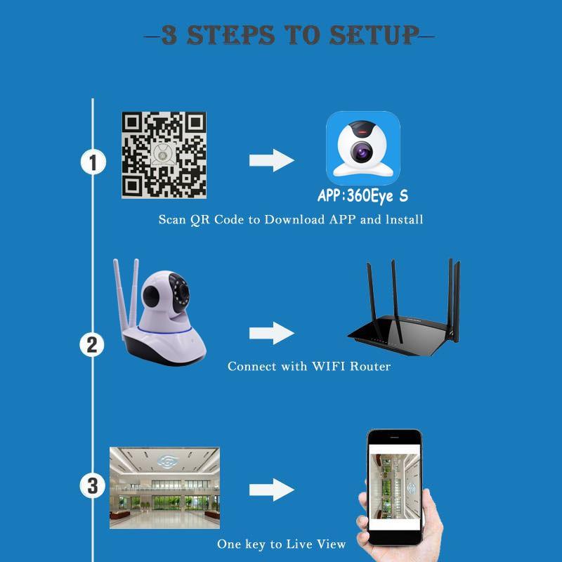 Ip Camera 1080p CCTV Wireless Security Wifi Camera Night