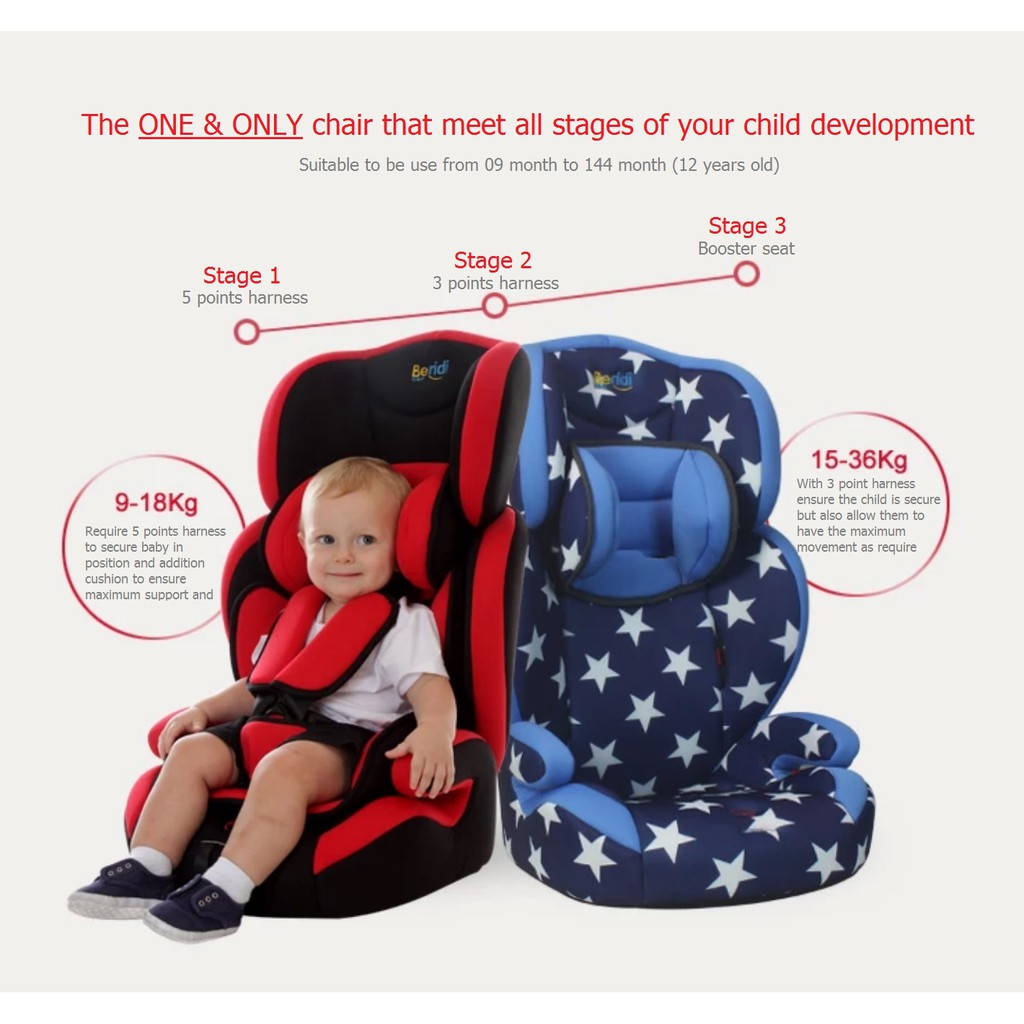 Baby Car Seat Suitable From 9mths To 12 Years Old Shopee Singapore