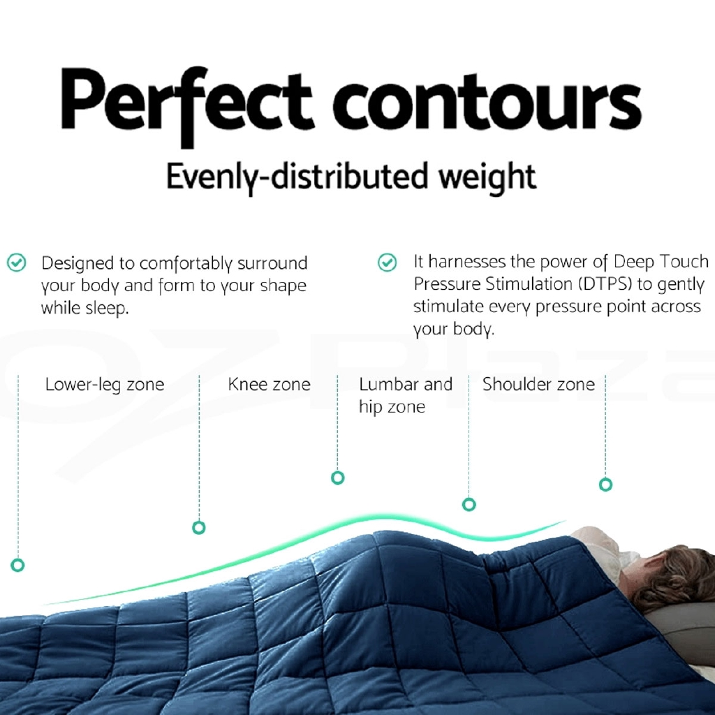 Ready Stock Weighted Blanket
