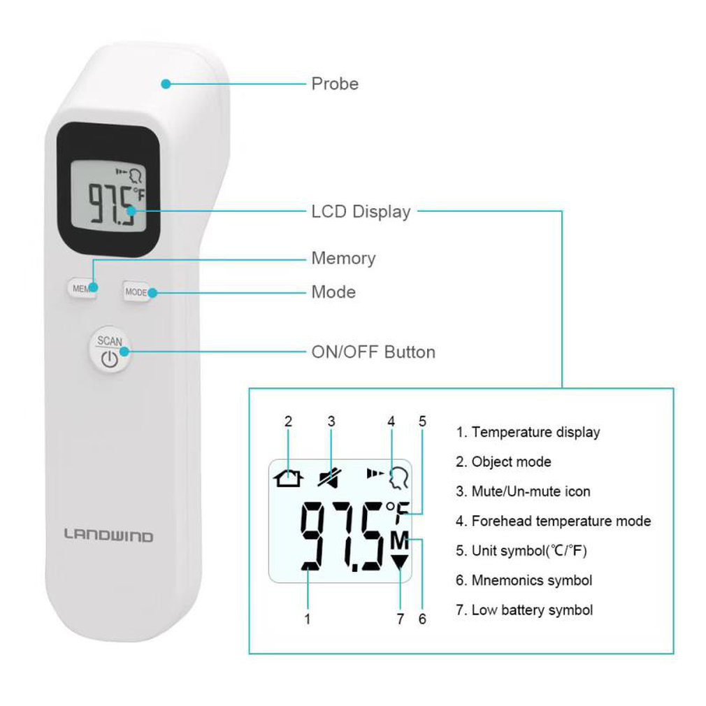 Electronic Digital Thermometer 32.0~42.0/°C Thermometer for Man Woman Child Kids Adults Baby Digital Display Home Daily Armpit Thermometer High Precision