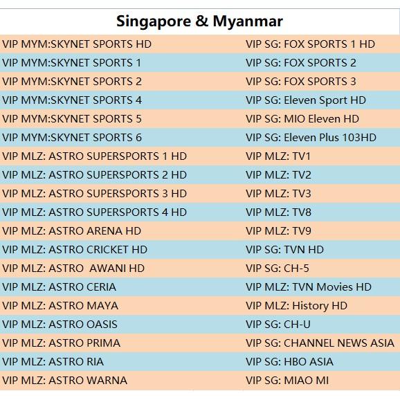 1 Year IPTV Smarters Suscription Singapore India Sports Live