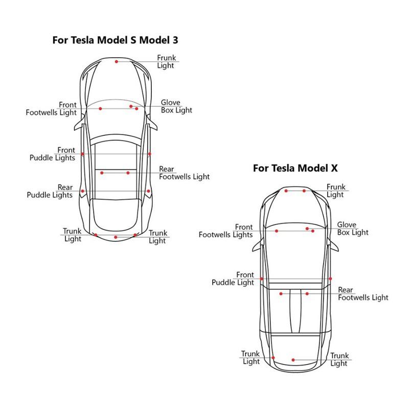 Automotive Led Indoor Lights Interior Lights For Tesla 3