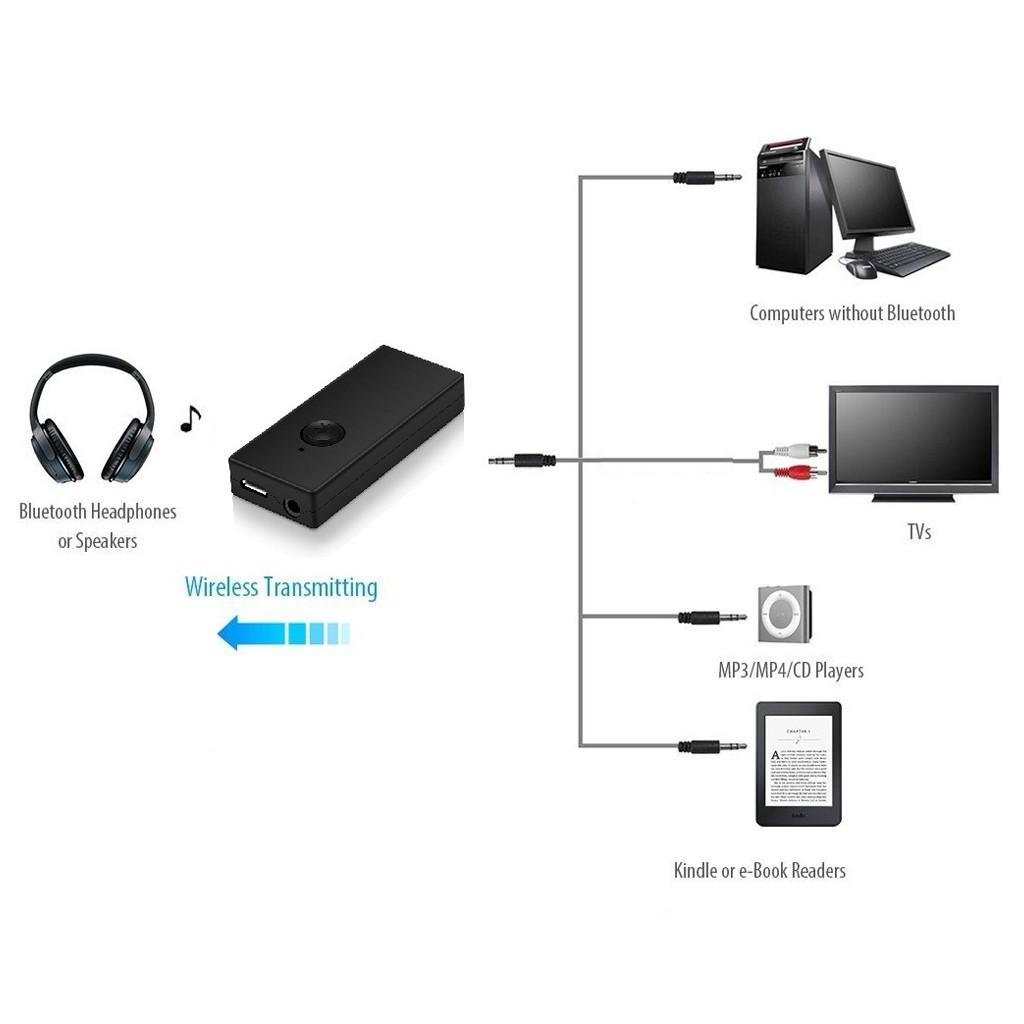 ♥♥Bluetooth Transmitter Wireless Stereo Audio Adapter RCA 3 5mm TV Car