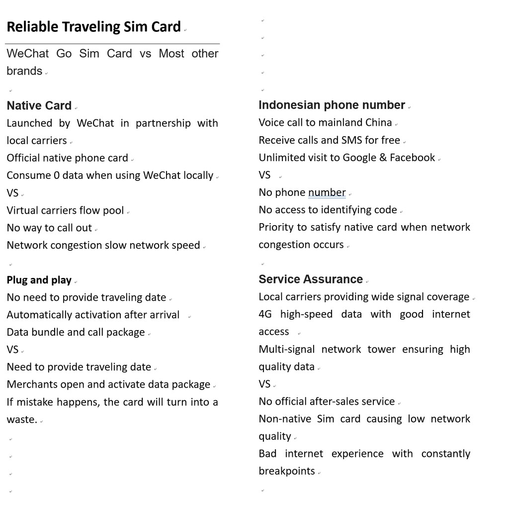 Indonesia 8/15 Days Unlimited 2G/3G Data+2GB/5GB 4G Data 30/60mins