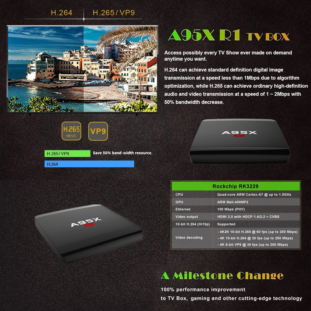 A95X R1 TV Box 2 4GHz Quad Core Android 6 0