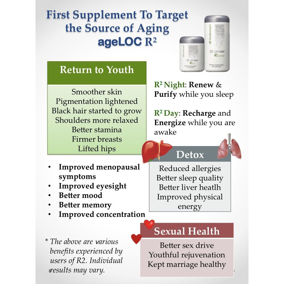 Ageloc Com details about nu skin pharmanex ageloc r2 whole body health anti aging  supplement 100% herb
