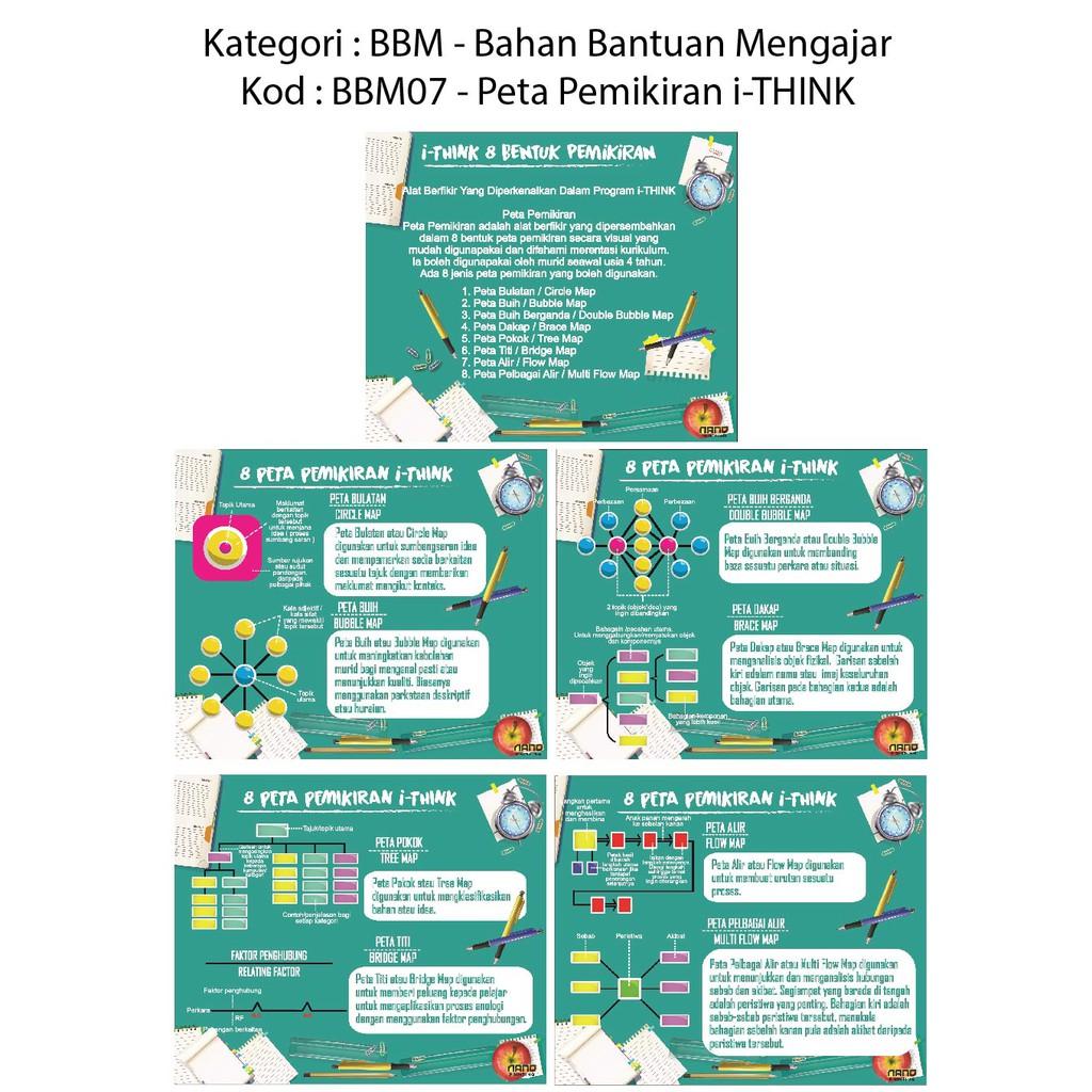 Poster Carta Peta Pemikiran I Think Bbm07 Shopee Singapore