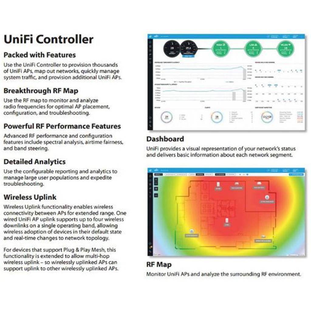 Ubiquiti UniFi 802 11ac Mesh Indoor/Outdoor 2 4/5GHz (Single) UAP-AC-M