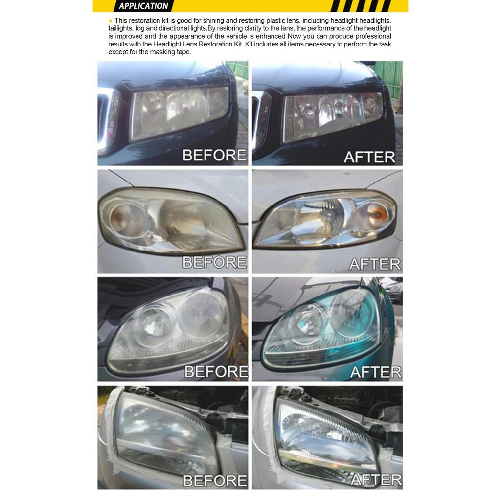 Locbondso Car Diy Headlight Scratch Manumotive Restoration