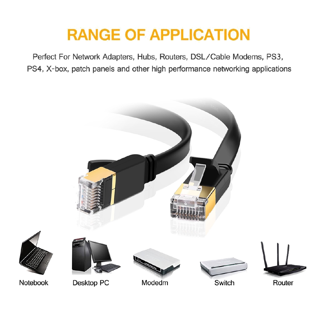 Length: 3m Patch Panels and other Computer Networking applic Switches LIN Network Cable CAT6 Ultra-thin Flat Ethernet Network LAN Cable Hubs DSL//Cable Modems Black Routers ,For: Network Adapters