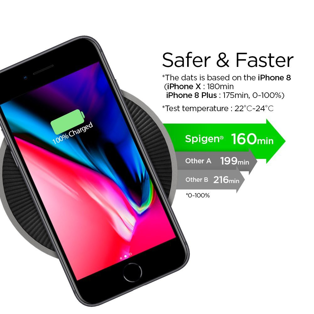 buy online 8b1d9 84d89 Spigen Essential F306W Fast Wireless Charger SG Plug | Shopee Singapore