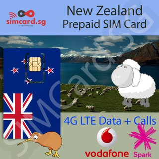 Australia Prepaid SIM Card (Telstra / LycaMobile, Optus and Vodafone