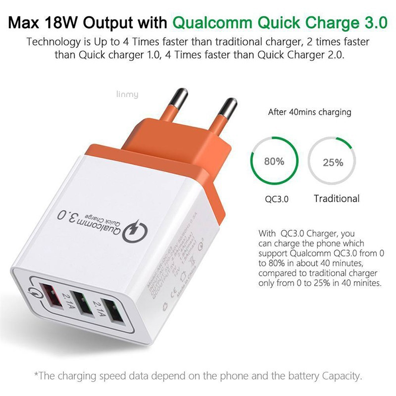 ✨linmy✨30W Quick Fast Charging PD QC 3.0 USB Type C Travel Wall Charger Adapter | Shopee Singapore