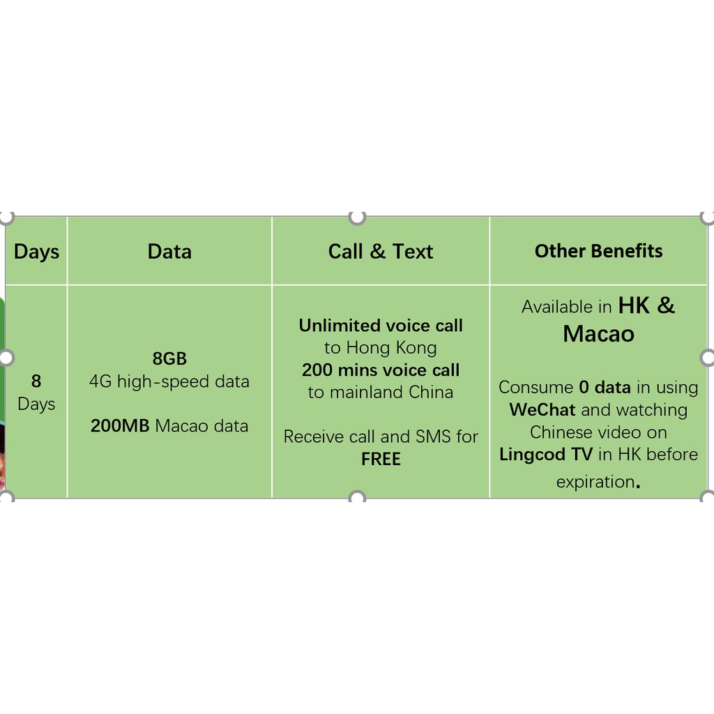 HongKong 8Days Unlimited Voice Calling FREE SMS 8GB High