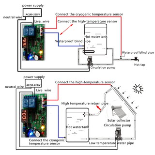 5-24V 2-CH Digital LED Display Intelligent Temperature Controller with 2 probe
