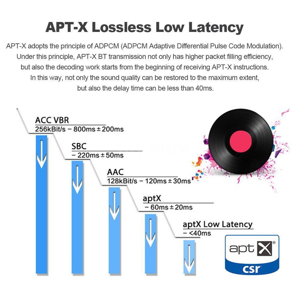 F&S FX-AUDIO BL-MUSE-02 CSR8670 Bluetooth 4 0 HiFi Audio